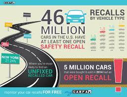 toyota recall 2014 recalls nationwide usa 2014 recall data