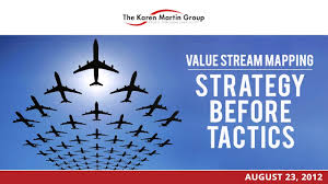 Strategic Group Map Value Stream Mapping Strategy Before Tactics Youtube