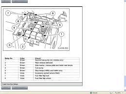 wiring diagram 2001 jaguar u2013 readingrat net