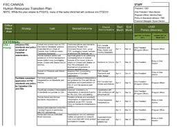 hr development plan template employee development plan sample images hr work plan template