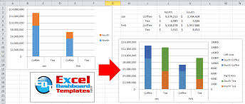excel dashboard templates how to make an excel stacked column