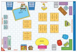 Kindergarten Floor Plan Examples Ms M U0027s Blog Classroom Design