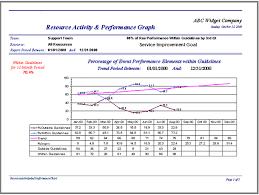 it support report template customer service metrics template fieldstation co