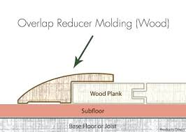 overlap reducer molding wood floor transitions graphicfloor