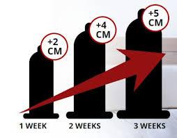 titan gel premium enlargement increase reviews opinions