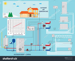 energy saving house smart energysaving heating system outdoor reset stock vector