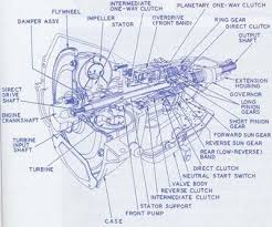 ford aod overdrive transmission create a conservati hemmings