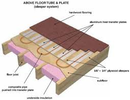 can you install hardwood floors radiant heat impressions