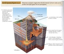 what are the stages of a volcanic eruption considering pumice