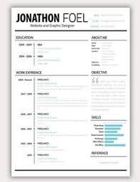 creative cv resume examples 12a branding mktg blog
