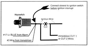 code alarm installation manual