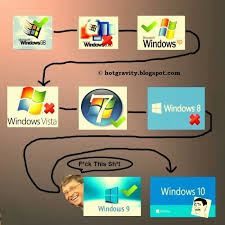 Windows Meme - welcome to hotgravity why windows 10 and not windows 9