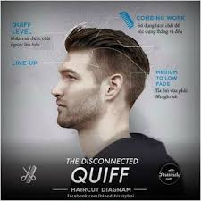 diy mens haircut 21 best haircuts images on pinterest men s haircuts male