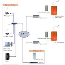 itc audio public address system audio video conference system