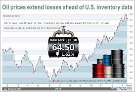light sweet crude price oil prices extend losses ahead of u s inventory data xinhua