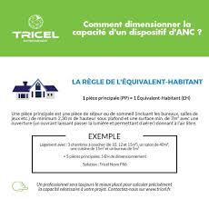surface minimum bureau tricel building materials naintré 1 review