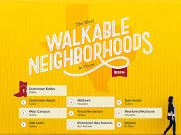 Map Of Dallas Suburbs by The 10 Most Walkable Neighborhoods In Texas Redfin