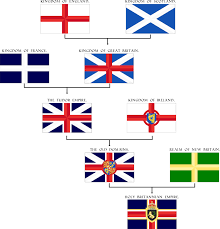 Flag By Development Of Britannia U0027s Flag By Firelord Zuko On Deviantart