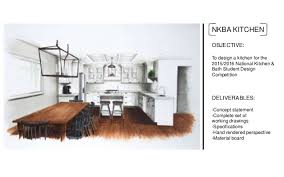 Re Designing A Kitchen Megan Heaton Interior Design Portfolio