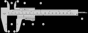 vernier calipers a to z of physics