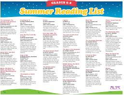 10th Grade Reading Worksheets Summer Reading List Grades 6 8 From The Association For Library