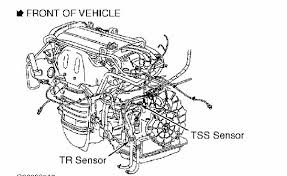 2005 ford focus transmission problems p0705 transmission range sensor circuit malfunction page 2