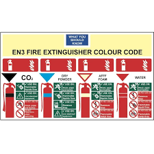 Fire Extinguisher Symbol Floor Plan 140 Best Fire Extinguishers Images On Pinterest Fire