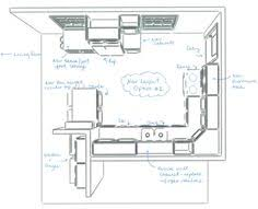 cabinet layout 12 popular kitchen layout design ideas commercial kitchen