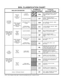 museum floor plan dwg index of extranet ruckerelem drawings caddfiles dwg civil