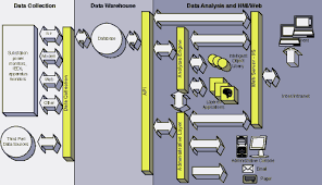technical overview u003e power quality management software