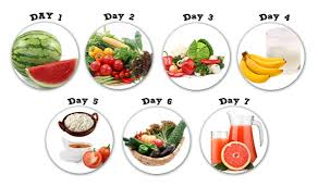 indian diet recipes south indian diet chart for gm diet my version