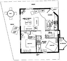 Bungalow House Plans Strathmore 30 by Beach Bungalow House Plans Bungalow Santa Monica