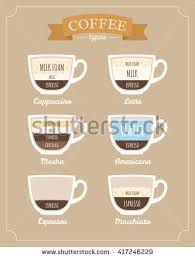 Types Of Coffee Mugs Have Nice Day Take Coffee Poster Stock Vector 416767579 Shutterstock