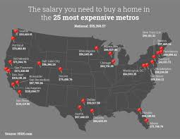 cheapest cities to buy a house a high end income is needed to buy a house in the bay area