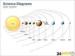 label the solar system worksheet free worksheets library