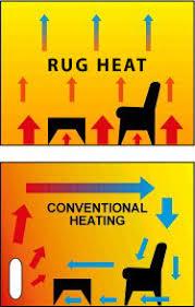 heated floor mat cozywinters