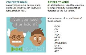 abstract nouns clipart 41