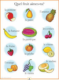 Map Of France And Spain by French Food Vocabulary Crossword La Nourriture Food Vocabulary