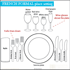 proper table setting etiquette pictured a formal table setting fit for a french dinner this is