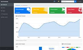 template dashboard free sb admin free bootstrap admin template start bootstrap