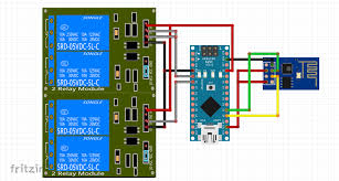 iot project controlling an electric door and a water heater from