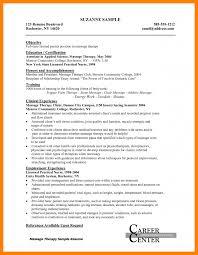Sample Resume For Lpn by 5 Lpn Resume Example Appraisal Letter