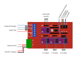 m prime one wiring guide u2013 m prime