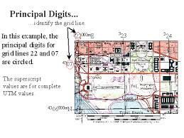 how to read a united states national grid usng spatial address