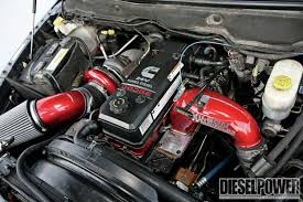 Dodge Ram Diesel 2016 - 2006 dodge ram 2500 speed demon diesel power magazine