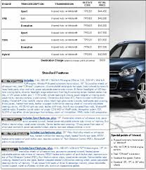 2011 vw touareg tdi forum and buying guide with faq reviews mpg