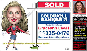 real estate business card signs website and post card