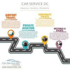 Washington travelers car insurance images 22 best limo service dc images limo washington dc jpg