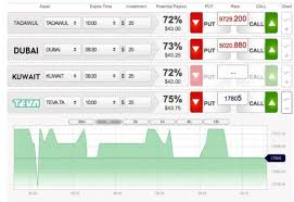 iq option tutorial italiano t4 trading platform tutorial money transfer to bank account