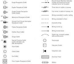 electrical symbols electronics pinterest symbols electric